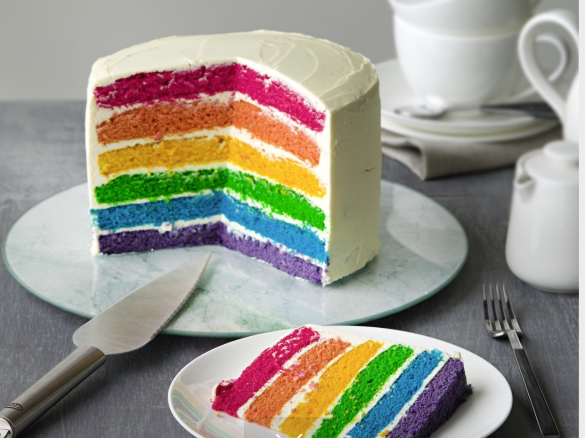 Cake Recipes Rainbow: Rainbow Cake By Monicatm5. A Thermomix ® Recipe In The